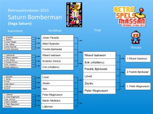 rsm2015_saturn_bomberman